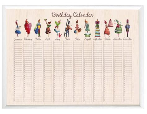 Birthday Calendar Images Of Calendars To Make Calendar Template 2016