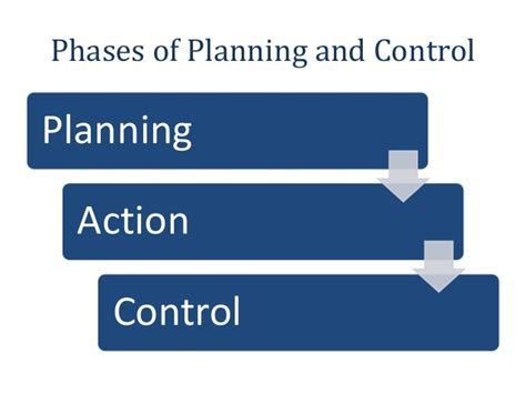 product layout for production planning and control production capacity planning and control