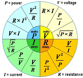 Multitester Constant electric power calculation voltage current and resistance