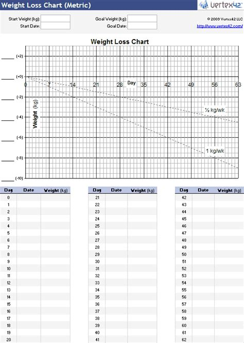 weight loss chart free printable weight loss charts and