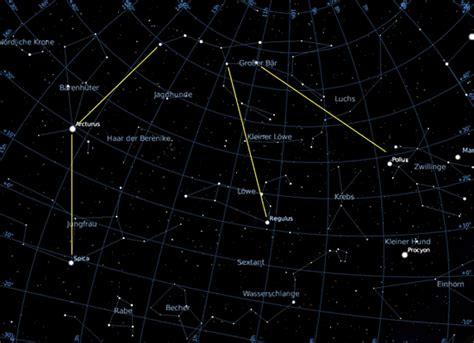 kleine wagen sternbild astrofotografie org orientierung am nachthimmel