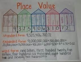 decimal house best 25 place value chart ideas on pinterest decimal