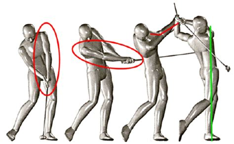 hand movement in golf swing drill rotation of hands teachinggolfonline
