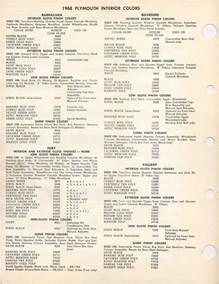 1969 Dodge Charger Fender Tag Decoder Fender Tag Decoder