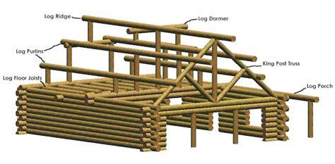 log home roof styles log home shell woodlandia web site