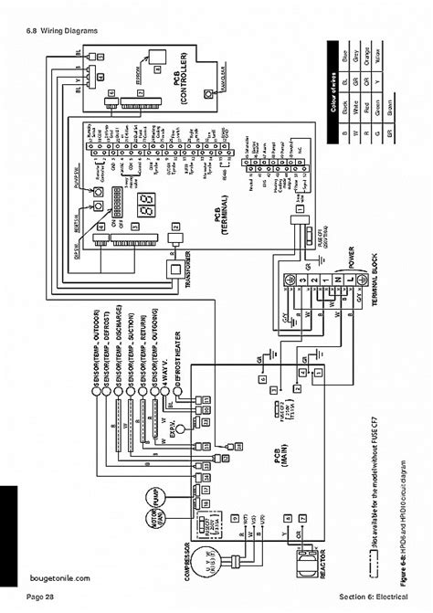 reznor wiring diagram luxury reznor wiring diagram wiring diagram reznor duct