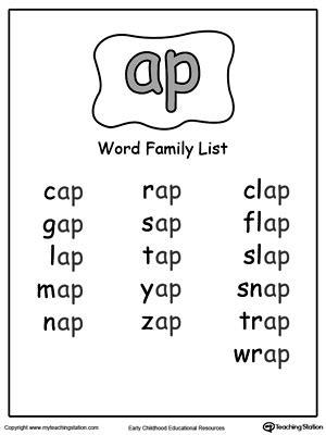 ap pattern words ar word family list myteachingstation com