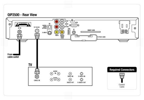 wiring diagrams tv small business support verizon