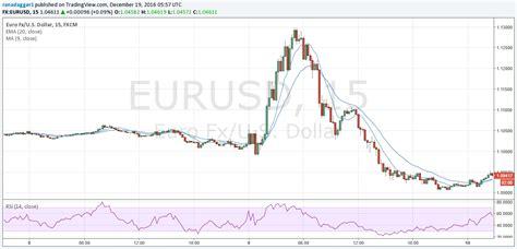 currency converter october 2017 exchange rate usd eur october 2017