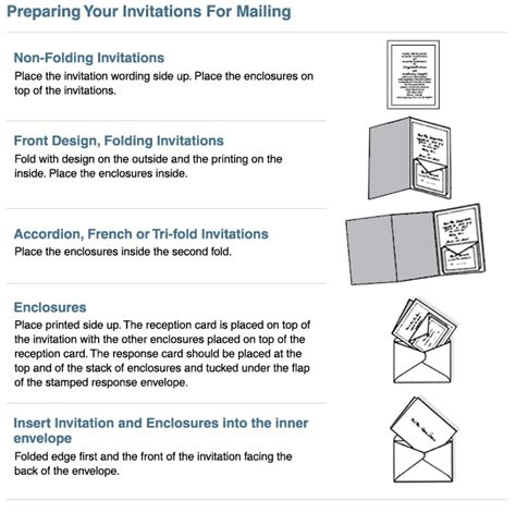 A Simple Guide To Assembling Your Wedding Invitations Wedding Invite Directions Template