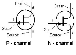 p channel jfet voltage controlled resistor jondent exploring electronic all about jfets matching for synthesizers