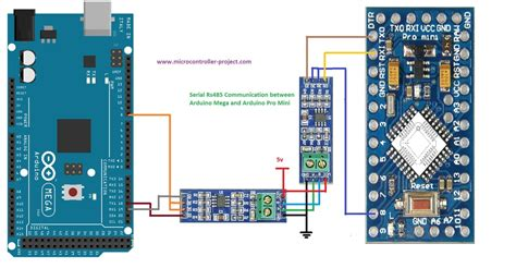 wiring diagram for rs485 get free image about wiring diagram