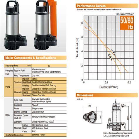 Pompa Celup Tidak Berputar harga jual tsurumi om3 pompa celup air landscape manual