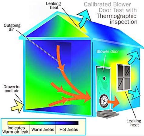 home energy audit home inspector shakopee mn