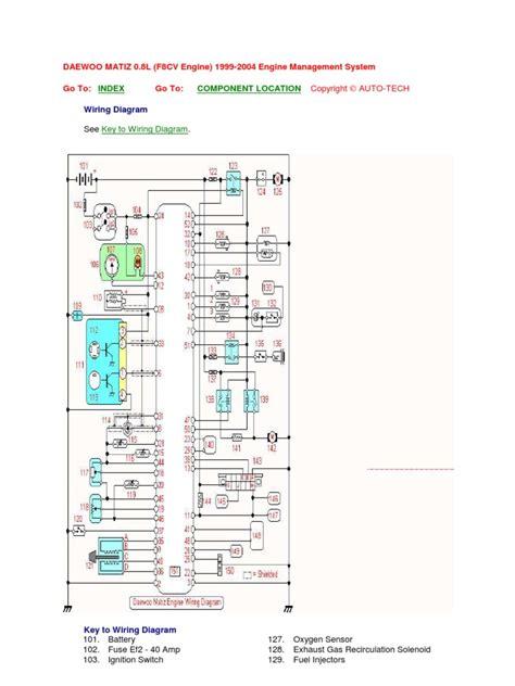 daewoo matiz ecu wiring diagram efcaviation