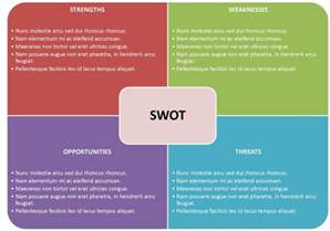 Swot Analysis Templates Word by 40 Free Swot Analysis Templates In Word Demplates