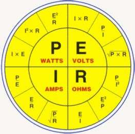 ohm s formula chart ec m at the state of new york canton