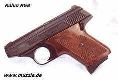 Image result for Rg8