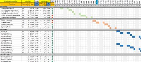 excel management task template excel simple project management plan