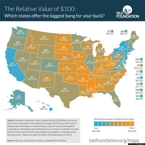 states place the 10 most and least expensive states in america