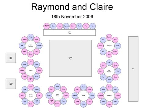 reception seating chart template felicia s seating plan can 39t remember or didn 39t
