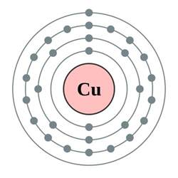 Copper Protons Neutrons Electrons Electronic Configuration If Copper Has 2 Valance