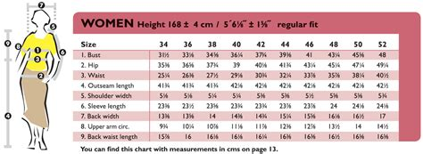 the ottobre design 174 s size chart in inches