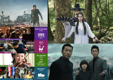 along with the gods hancinema hancinema s digest cinema snippets hancinema the