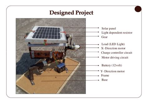 Lu Led Motor Mono design and construction of automatic dual axis solar