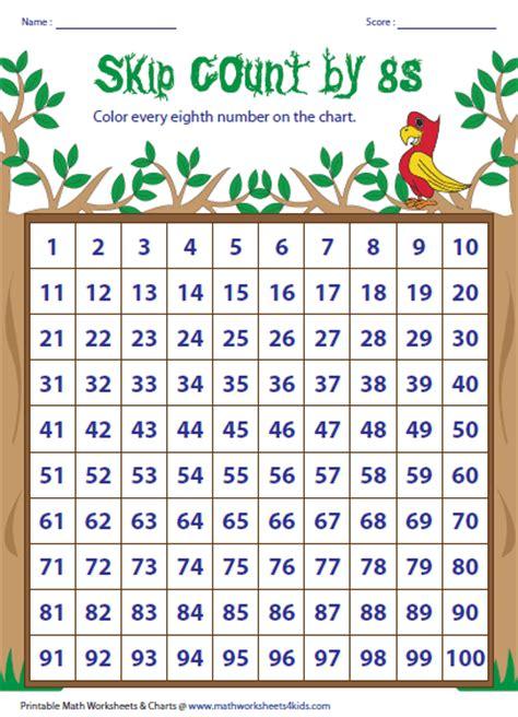 free printable hundreds chart 4 per page skip counting charts