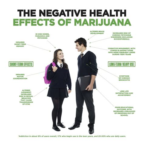 the deepest well healing the term effects of childhood adversity books lets be clear ga marijuana and outcomes