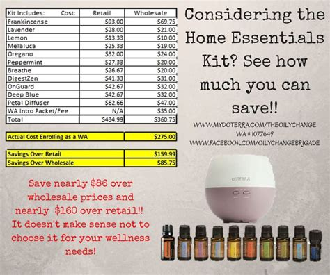 home essentials kit organic home health llc 21 best images about essential oil reference on pinterest