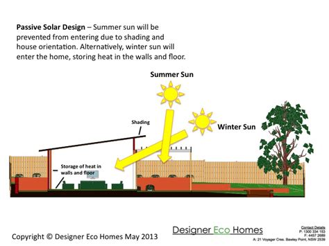 passive solar home design elements passive solar home design elements 10 passive solar building design images passive solar