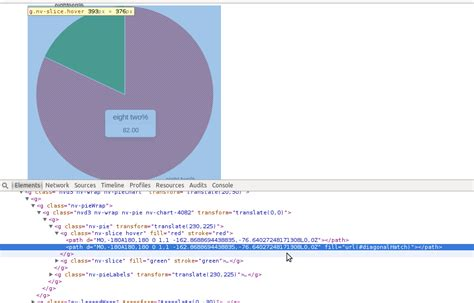 pattern fill js jquery hatch fill in pie chart stack overflow