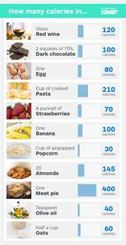 how many calories in your favourite foods 12wbt 12wbt
