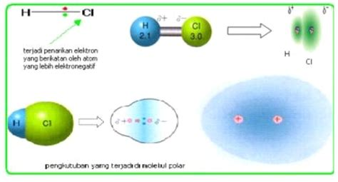 amag resistor pack gambar kapasitor polar dan nonpolar 28 images ikatan kovalen polar dan non polar lets talk