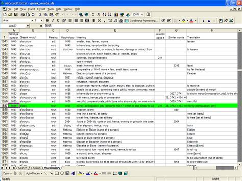 Excel Spreadsheet Vocabulary by Excel Vocabulary Definitions Gantt Chart Excel
