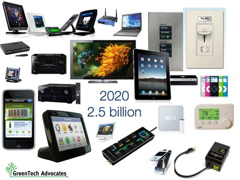 gadgets on get used to it the age of energy efficiency is here