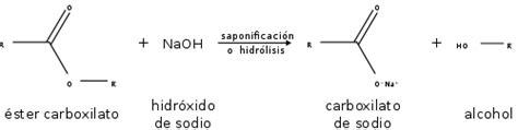 ester fosforico 201 ster la enciclopedia libre