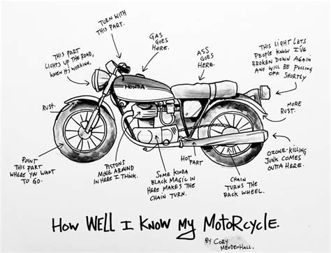 diagram of motorcycle controls honda cb360 drawing diagram