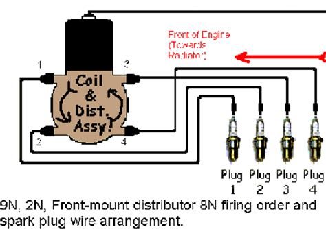 1948 Ford 8n Tractor Wiring Diagram Wiring Diagram And
