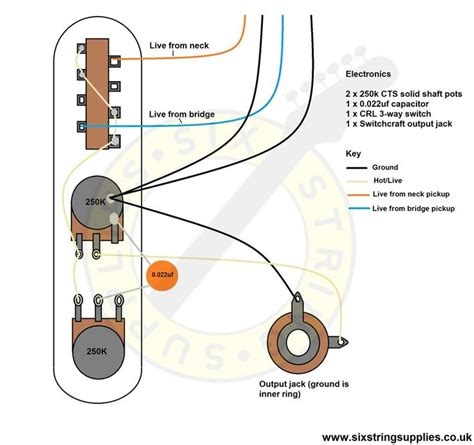 15 best guitar wiring diagrams images on