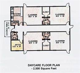 Sample Floor Plans For Daycare Center by Aamagin Property Group 187 Virtual Tour