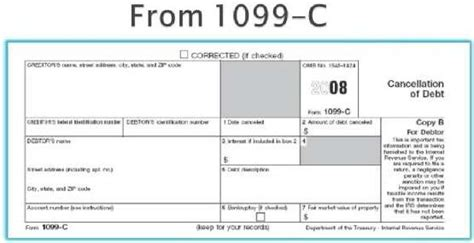 1099 C Insolvency Worksheet by 1099 C Insolvency Worksheet Worksheets