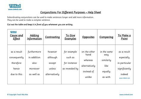 Conjunction Table by Conjunctions Help Sheet Free Grammar Resources