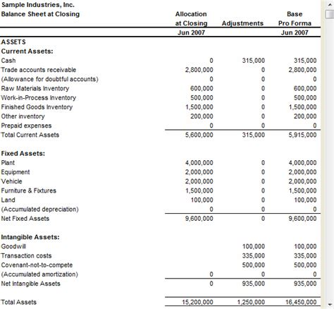 Interim Balance Sheet Template by Middle Market Valuation And Deal Structuring Lbo Modeling