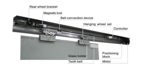 150kgs auto sliding door closer single leaf