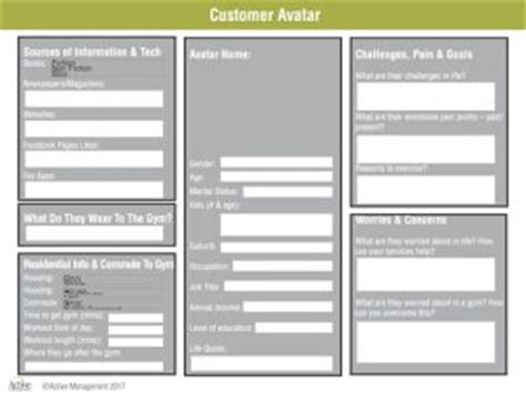Customer Avatar Template Active Management Customer Avatar Template