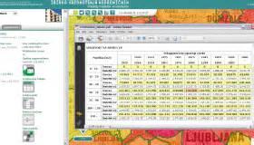 real estate appraisal real estate appraisal values