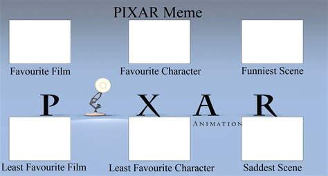 Meme Template Creator - pixar controversy meme template by tdwinnerfordinner on